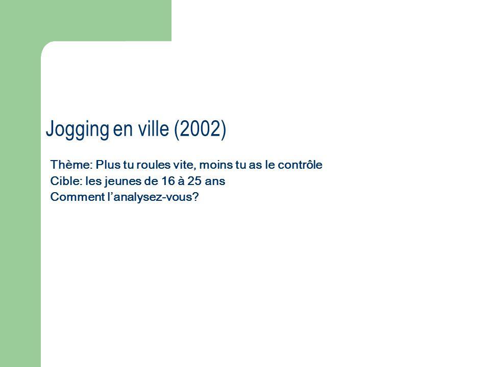 Thème: Plus tu roules vite, moins tu as le contrôle Cible: les jeunes de 16 à 25 ans Comment lanalysez-vous? Jogging en ville (2002)