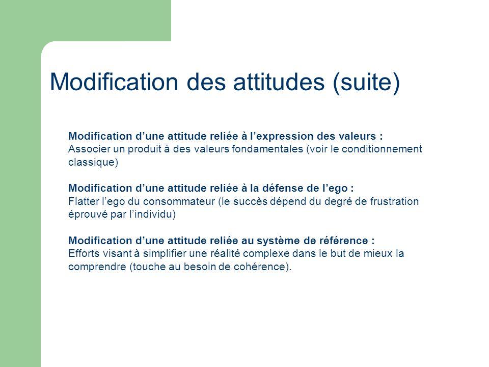 Modification dune attitude reliée à lexpression des valeurs : Associer un produit à des valeurs fondamentales (voir le conditionnement classique) Modi