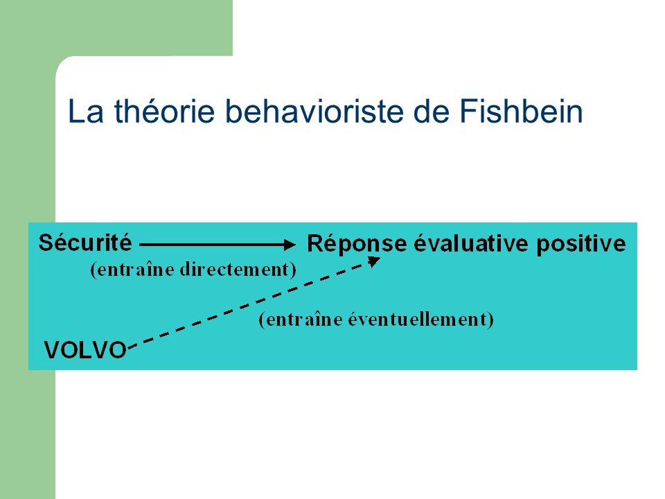 A o :lattitude envers lobjet o (au sens large) b i :la croyance que lobjet o possède lattribut i e i :lévaluation de lattribut i n :le nombre dattributs déterminants Le modèle multiattributs de Fishbein