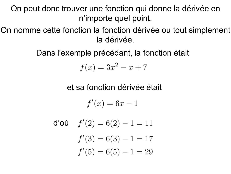 On peut donc trouver une fonction qui donne la dérivée en nimporte quel point. On nomme cette fonction la fonction dérivée ou tout simplement la dériv