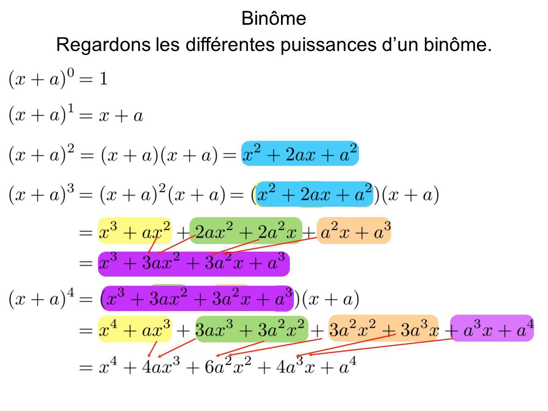 Binôme Regardons les différentes puissances dun binôme.