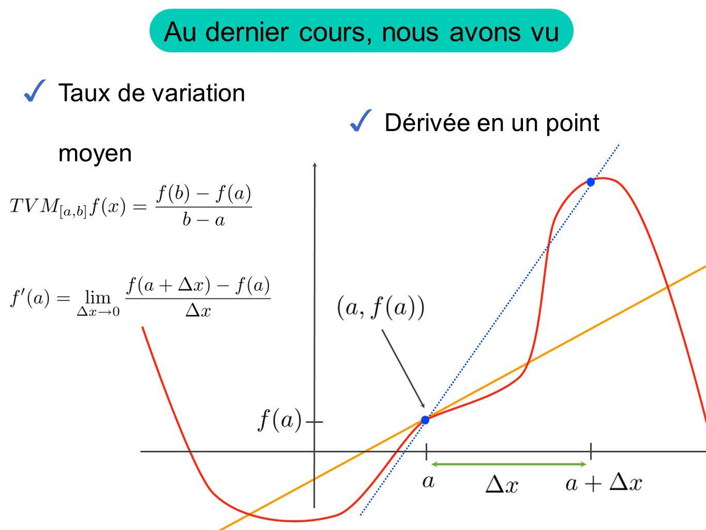 Au dernier cours, nous avons vu Taux de variation moyen Dérivée en un point