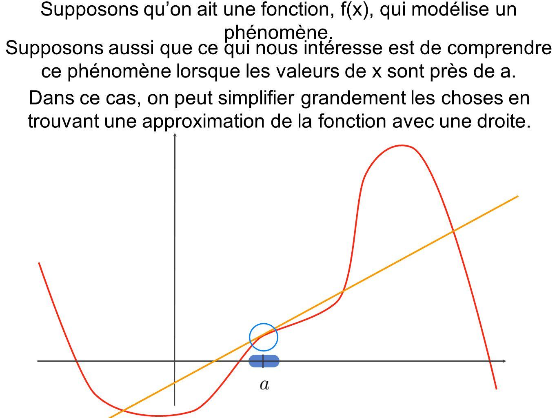 Supposons quon ait une fonction, f(x), qui modélise un phénomène. Supposons aussi que ce qui nous intéresse est de comprendre ce phénomène lorsque les