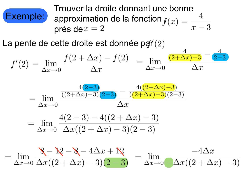 Exemple: Trouver la droite donnant une bonne approximation de la fonction, près de La pente de cette droite est donnée par