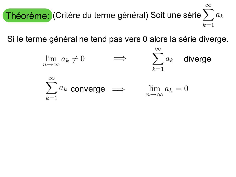 Théorème: (Critère du terme général) Soit une série Si le terme général ne tend pas vers 0 alors la série diverge. diverge converge