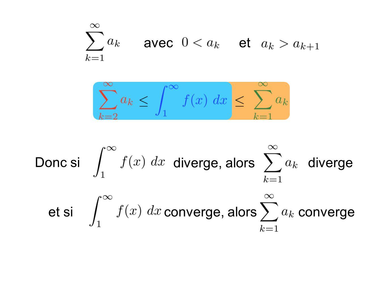 En fait, on peut avoir une idée approximative de la valeur de la série lorsquelle converge