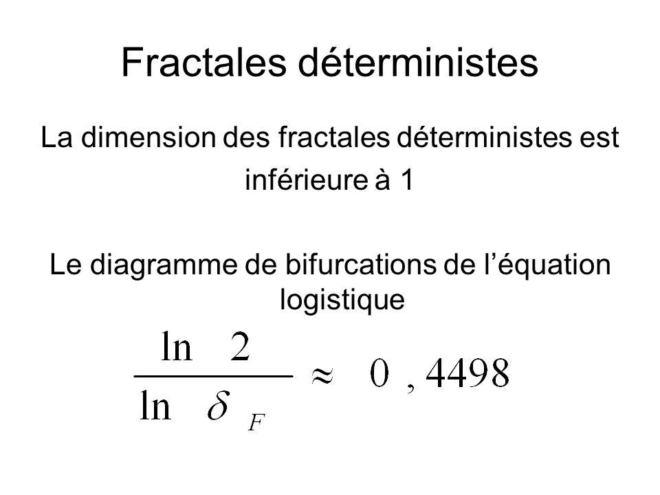 Fractales déterministes La dimension des fractales déterministes est inférieure à 1 Le diagramme de bifurcations de léquation logistique