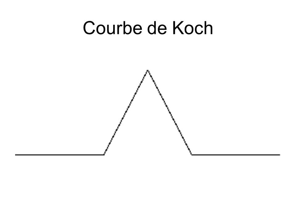 Liste de fractales par dimension de Hausdorff la constante de Feigenbaum