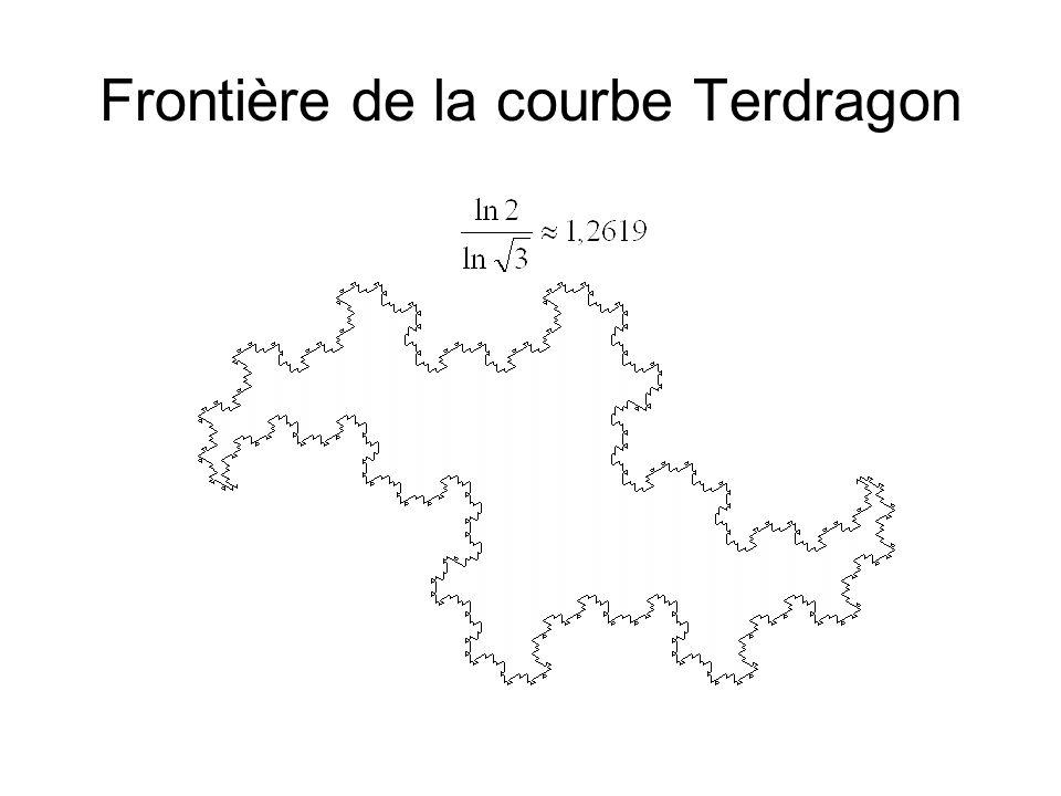 Frontière de la courbe Terdragon