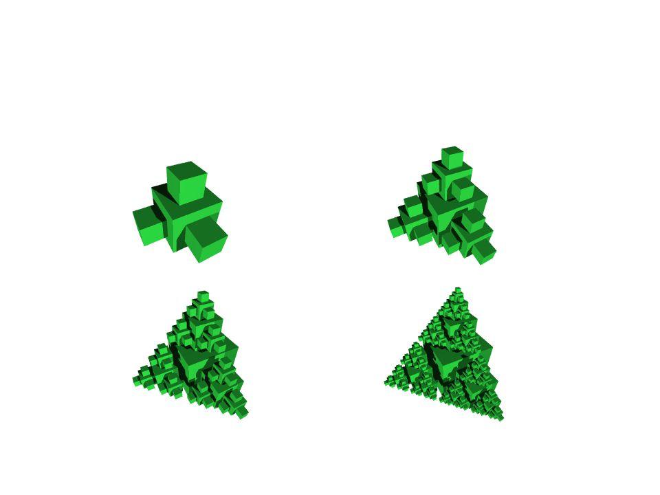 Dimension 2 Certaines fractales ont une dimension entière… Il arrive même que la dimension de la frontière dun fractale soit la même que son intérieure.