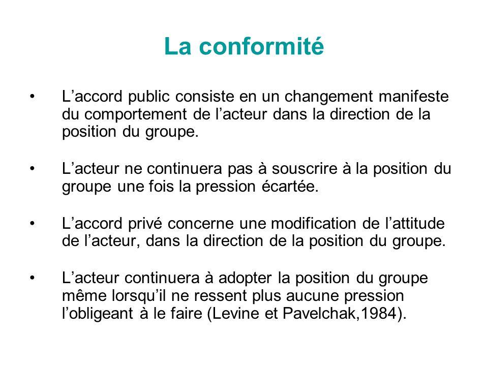 La conformité Laccord public consiste en un changement manifeste du comportement de lacteur dans la direction de la position du groupe. Lacteur ne con