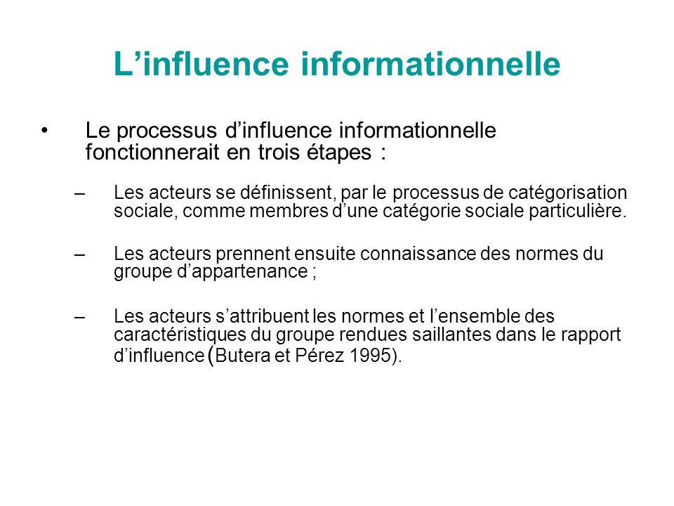 Linfluence informationnelle Le processus dinfluence informationnelle fonctionnerait en trois étapes : –Les acteurs se définissent, par le processus de