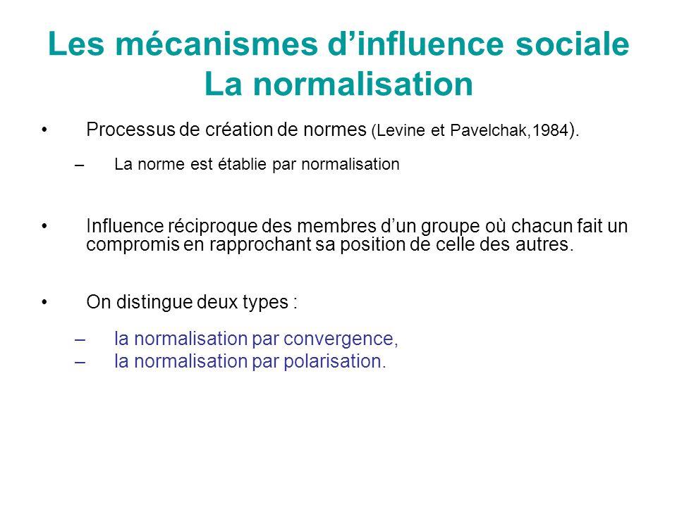 Les mécanismes dinfluence sociale La normalisation Processus de création de normes (Levine et Pavelchak,1984 ). –La norme est établie par normalisatio