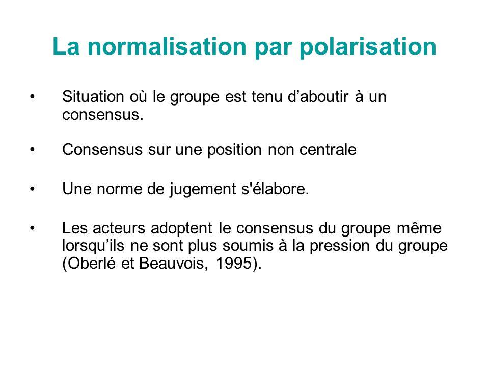 La normalisation par polarisation Situation où le groupe est tenu daboutir à un consensus. Consensus sur une position non centrale Une norme de jugeme