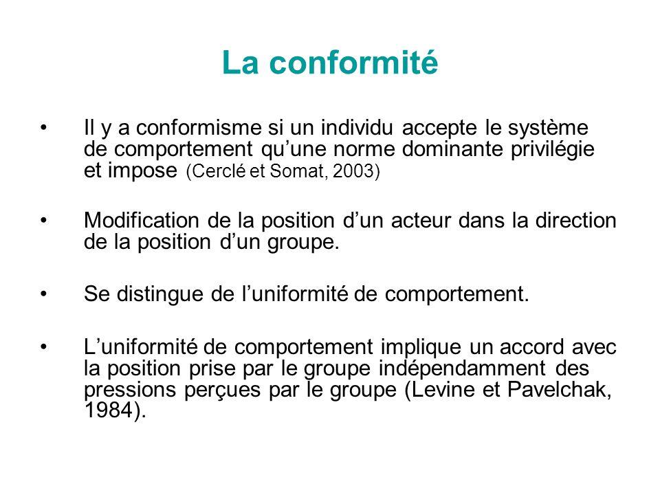 La conformité Il y a conformisme si un individu accepte le système de comportement quune norme dominante privilégie et impose (Cerclé et Somat, 2003)
