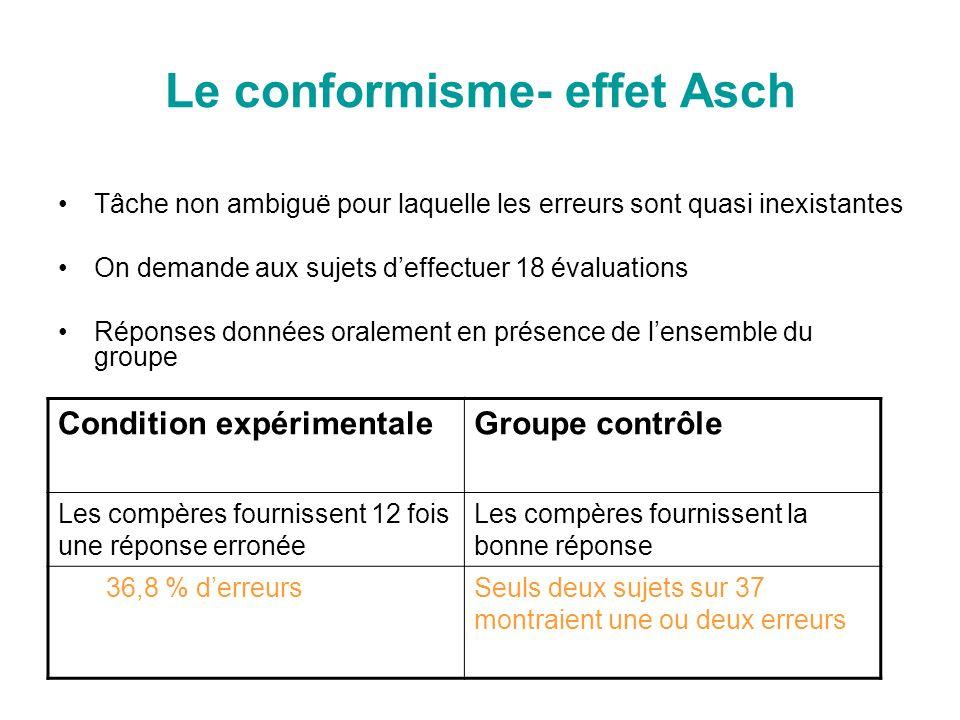 Le conformisme- effet Asch Tâche non ambiguë pour laquelle les erreurs sont quasi inexistantes On demande aux sujets deffectuer 18 évaluations Réponse