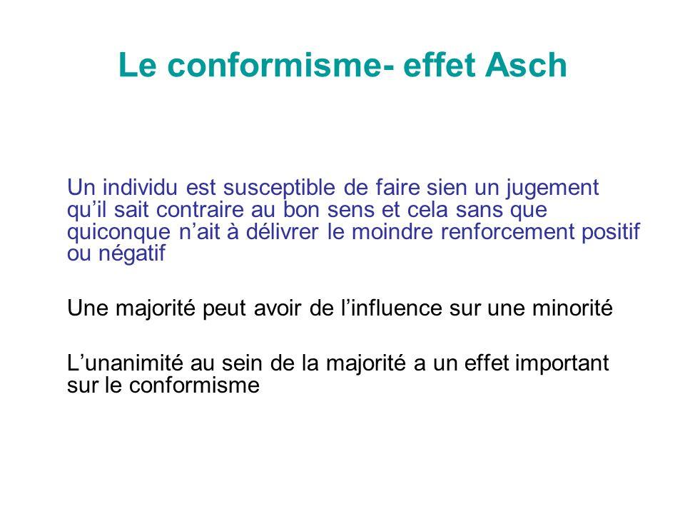Le conformisme- effet Asch Un individu est susceptible de faire sien un jugement quil sait contraire au bon sens et cela sans que quiconque nait à dél
