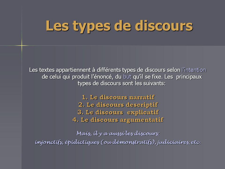 Les types de discours Les textes appartiennent à différents types de discours selon lintention de celui qui produit lénoncé, du but quil se fixe. Les