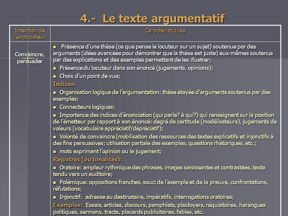 4.- Le texte argumentatif Intention de lénonciateur Caractéristiques Convaincre, persuader Présence dune thèse (ce que pense le locuteur sur un sujet)