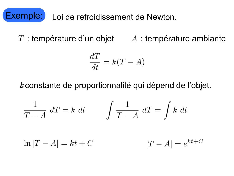 Exemple: Loi de refroidissement de Newton. : température dun objet: température ambiante : constante de proportionnalité qui dépend de lobjet.