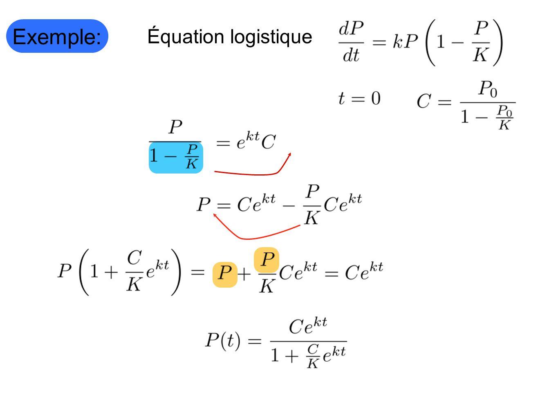Exemple: Équation logistique