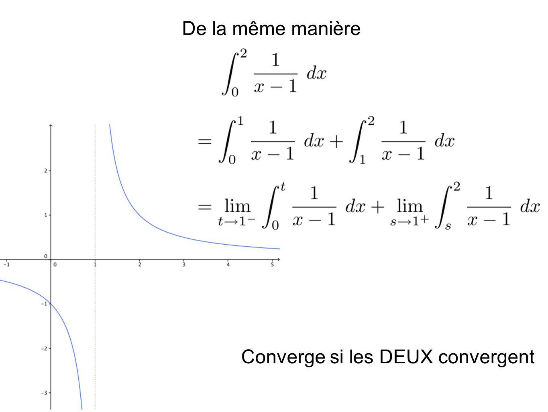 De la même manière Converge si les DEUX convergent