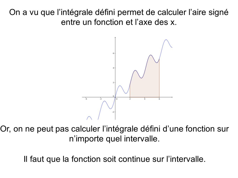 On a vu que lintégrale défini permet de calculer laire signé entre un fonction et laxe des x. Or, on ne peut pas calculer lintégrale défini dune fonct