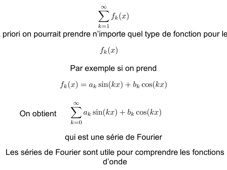 À priori on pourrait prendre nimporte quel type de fonction pour les Par exemple si on prend On obtient qui est une série de Fourier Les séries de Fourier sont utile pour comprendre les fonctions donde