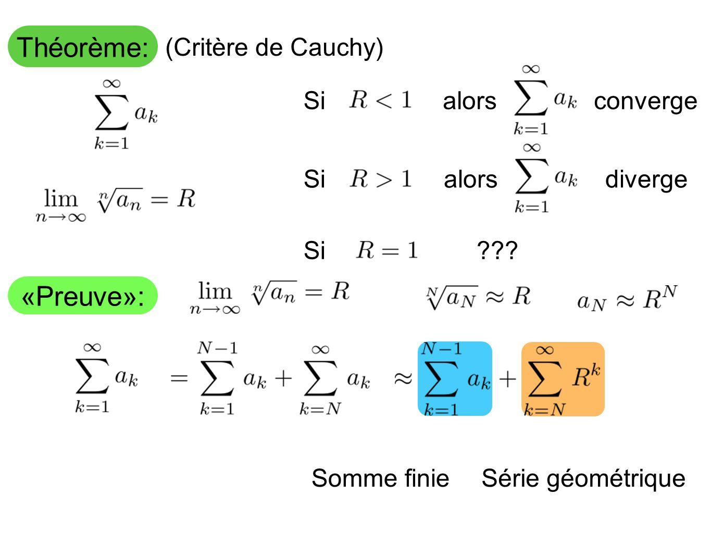 Somme finie Série géométrique Théorème: «Preuve»: (Critère de Cauchy) Si alorsconverge Si alorsdiverge Si???