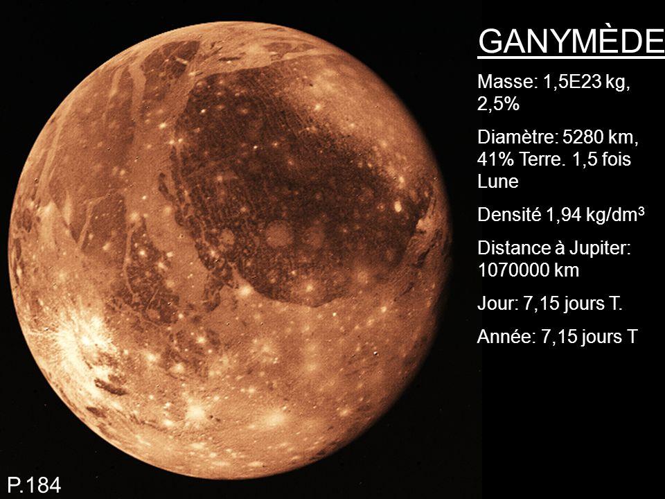 GANYMÈDE Masse: 1,5E23 kg, 2,5% Diamètre: 5280 km, 41% Terre. 1,5 fois Lune Densité 1,94 kg/dm 3 Distance à Jupiter: 1070000 km Jour: 7,15 jours T. An