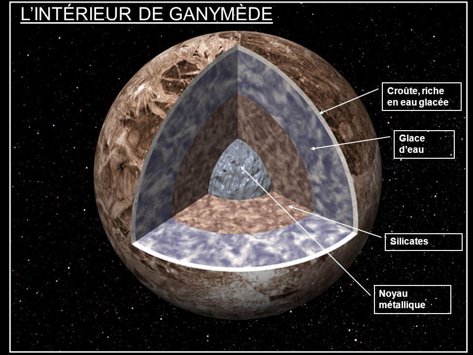 Croûte, riche en eau glacée Glace deau Noyau métallique LINTÉRIEUR DE GANYMÈDE Silicates