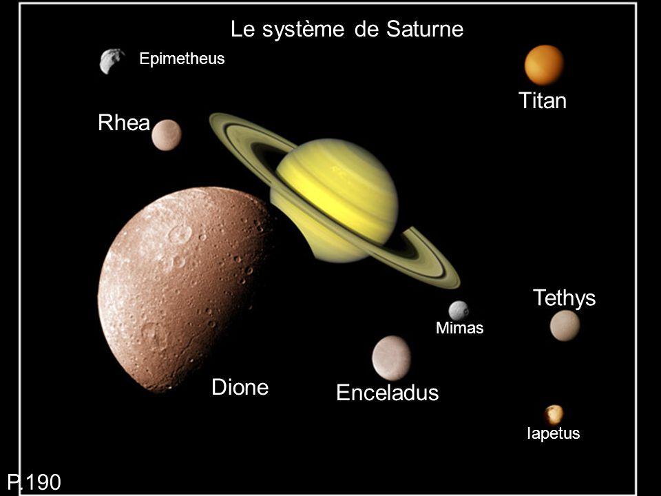 Le système de Saturne Rhea Tethys Dione Enceladus Epimetheus Iapetus Mimas Titan P.190