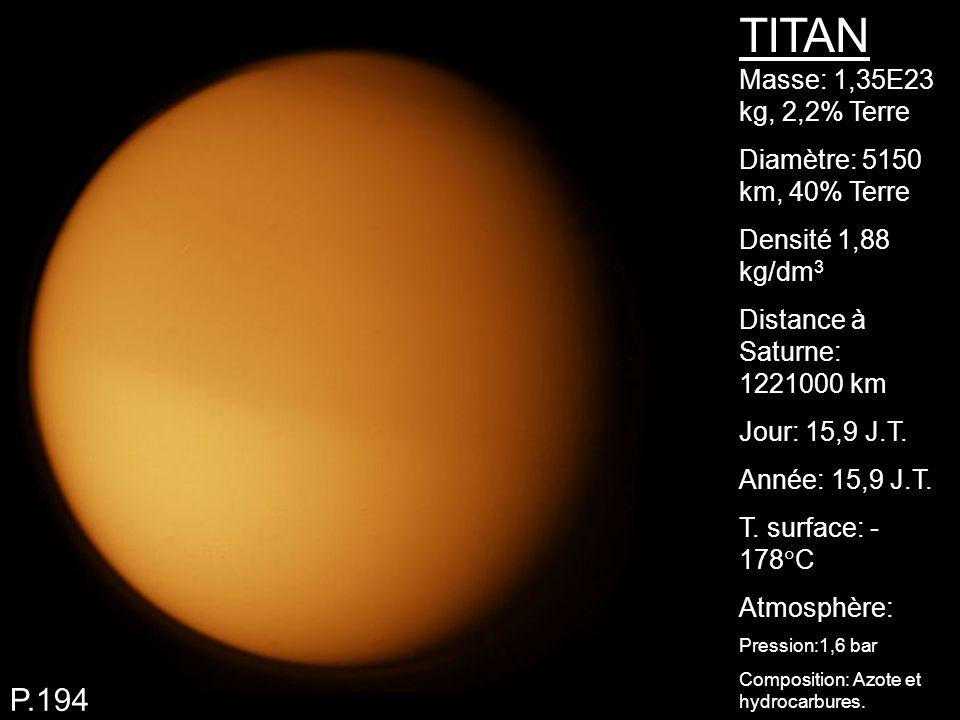 TITAN Masse: 1,35E23 kg, 2,2% Terre Diamètre: 5150 km, 40% Terre Densité 1,88 kg/dm 3 Distance à Saturne: 1221000 km Jour: 15,9 J.T. Année: 15,9 J.T.