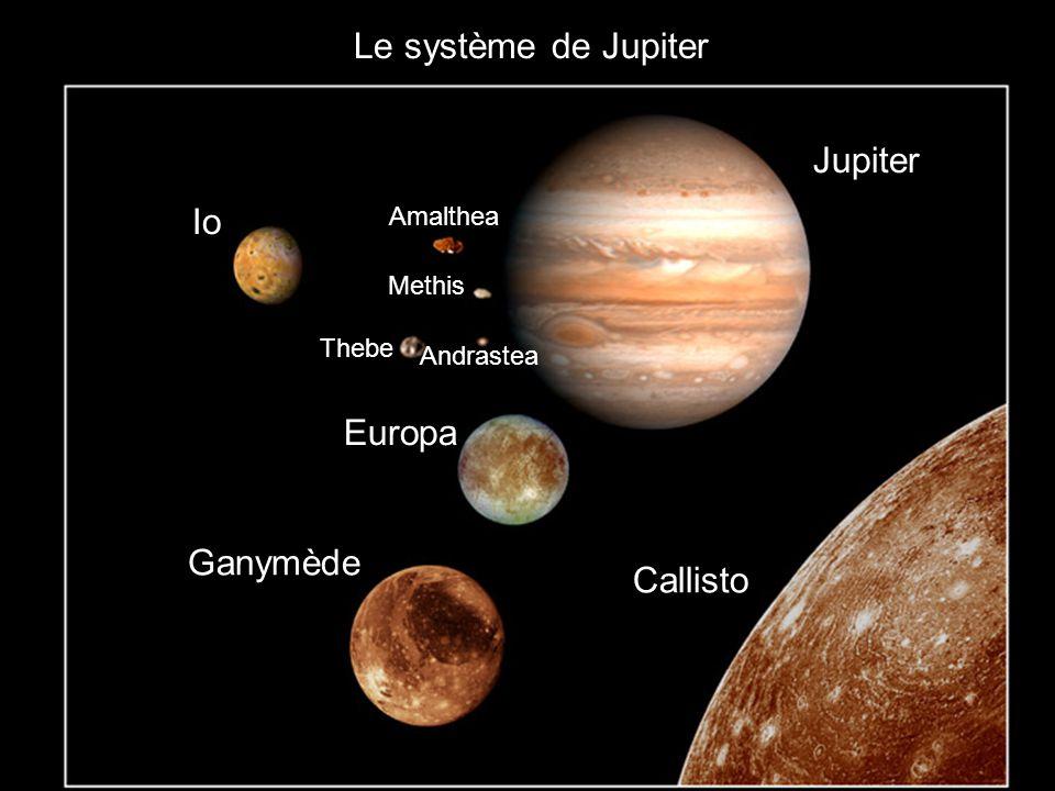 Le système de Jupiter Io Europa Ganymède Callisto Amalthea Methis Andrastea Thebe Jupiter