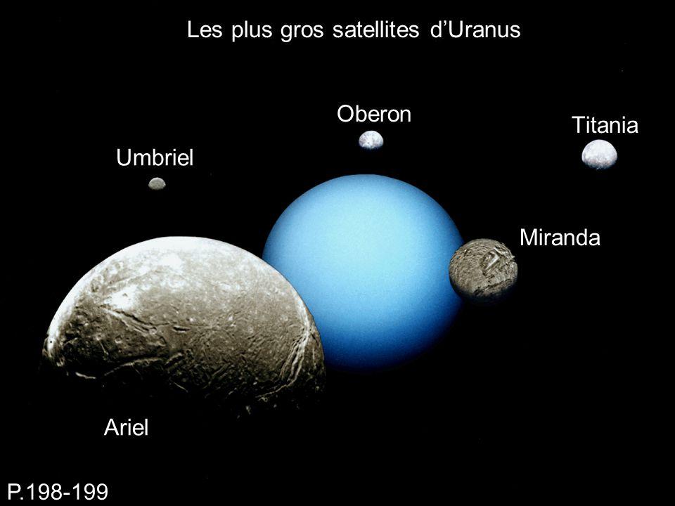 Les plus gros satellites dUranus Umbriel Titania Ariel Oberon Miranda P.198-199