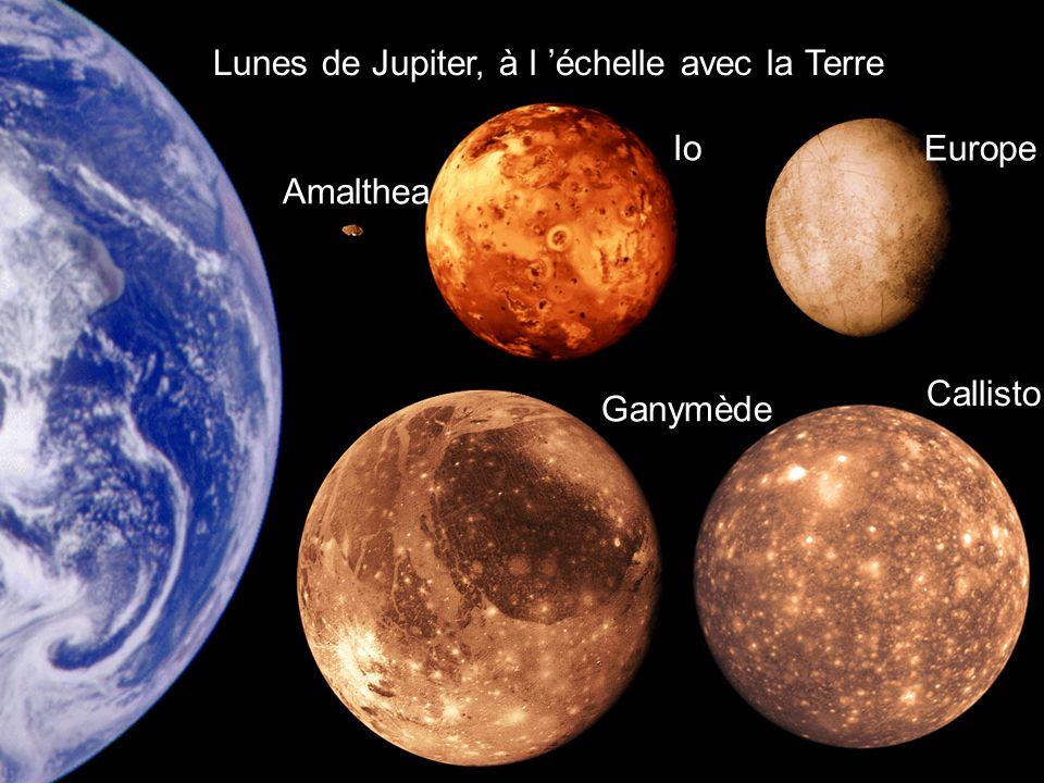 Amalthea Ganymède Callisto Europe Io Lunes de Jupiter, à l échelle avec la Terre