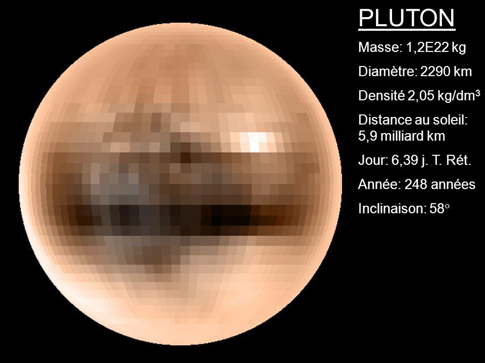 PLUTON Masse: 1,2E22 kg Diamètre: 2290 km Densité 2,05 kg/dm 3 Distance au soleil: 5,9 milliard km Jour: 6,39 j. T. Rét. Année: 248 années Inclinaison