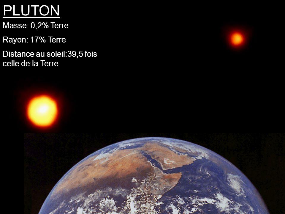PLUTON Masse: 0,2% Terre Rayon: 17% Terre Distance au soleil:39,5 fois celle de la Terre