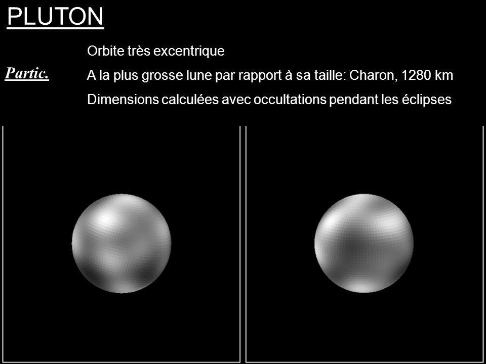 PLUTON Orbite très excentrique A la plus grosse lune par rapport à sa taille: Charon, 1280 km Dimensions calculées avec occultations pendant les éclip