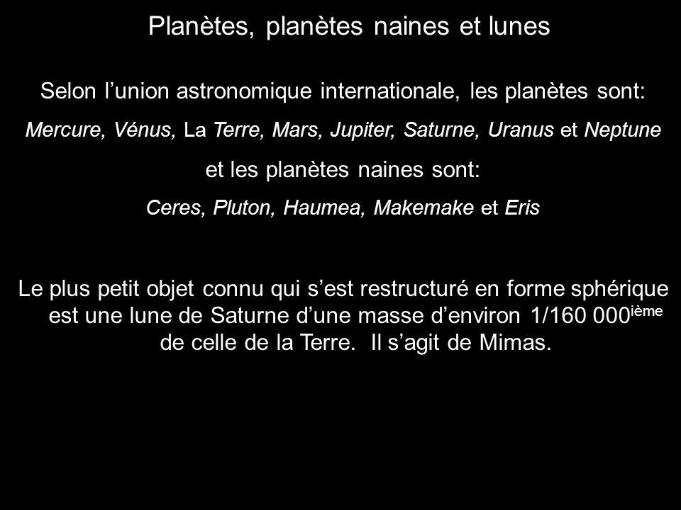 Selon lunion astronomique internationale, les planètes sont: Mercure, Vénus, La Terre, Mars, Jupiter, Saturne, Uranus et Neptune et les planètes naine