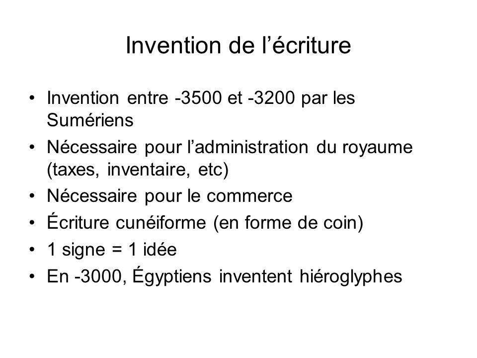 Invention de lécriture Invention entre -3500 et -3200 par les Sumériens Nécessaire pour ladministration du royaume (taxes, inventaire, etc) Nécessaire