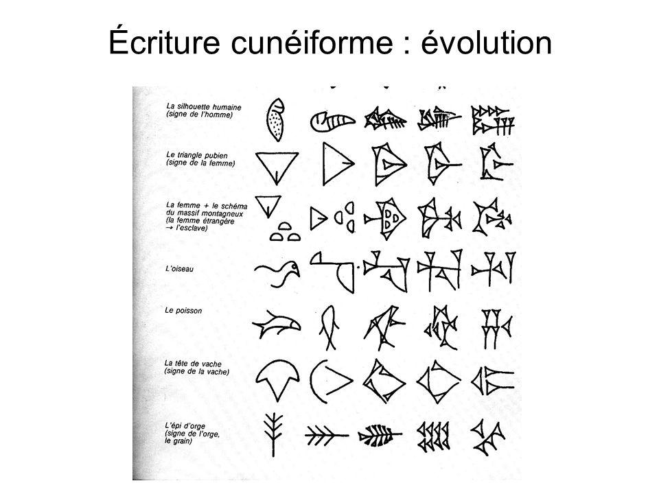 Écriture cunéiforme : évolution