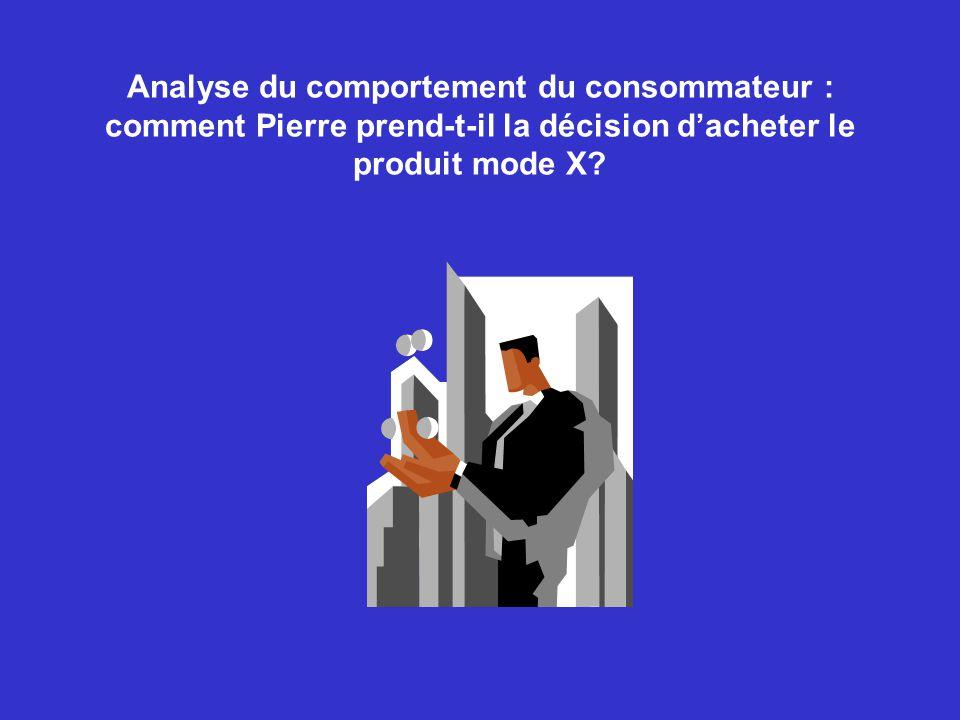 Analyse du comportement du consommateur : comment Pierre prend-t-il la décision dacheter le produit mode X?