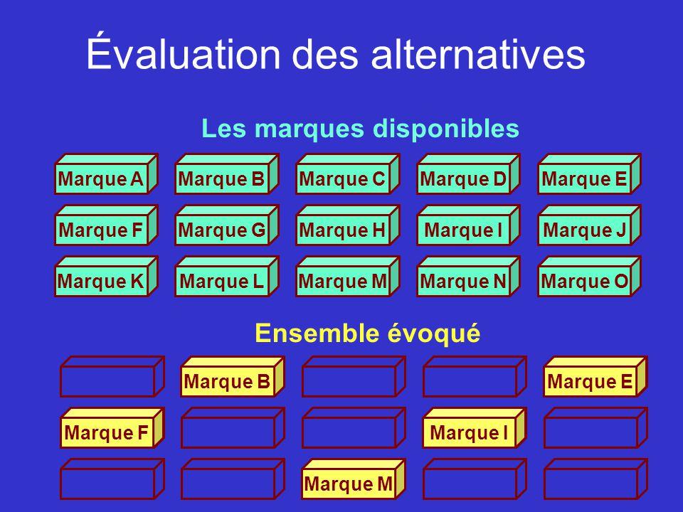 Évaluation des alternatives Les marques disponibles Marque AMarque BMarque CMarque DMarque E Marque FMarque GMarque HMarque IMarque J Marque KMarque L
