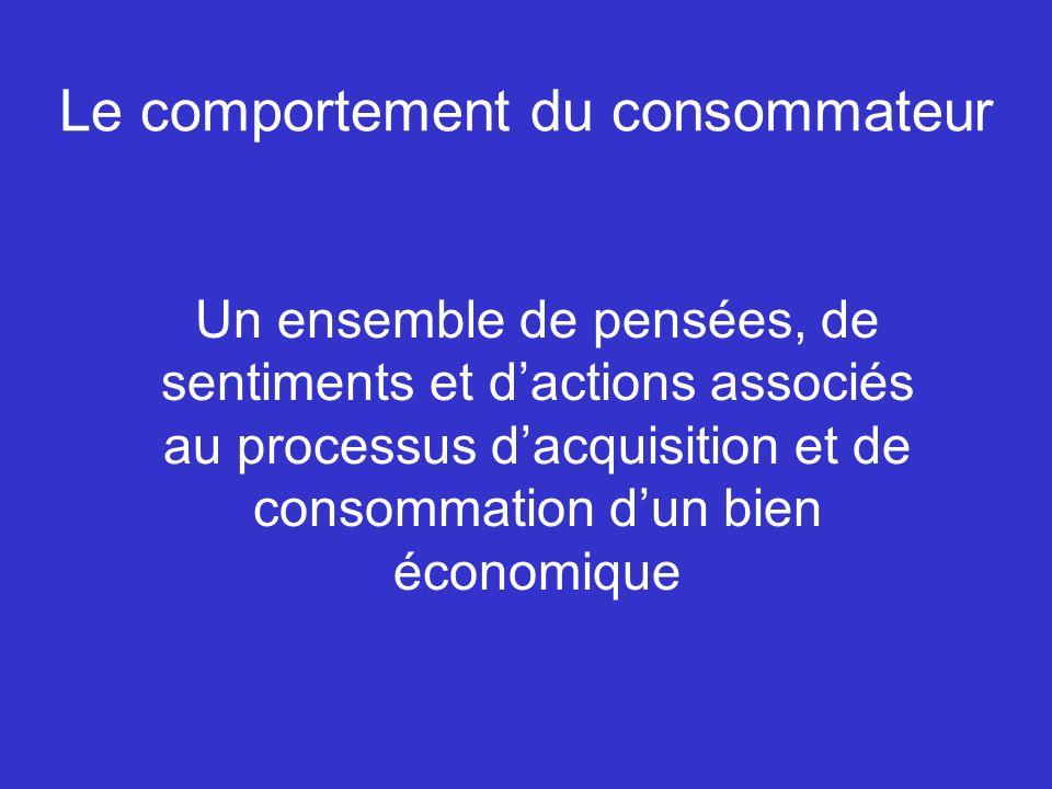 Le comportement du consommateur Un ensemble de pensées, de sentiments et dactions associés au processus dacquisition et de consommation dun bien économique