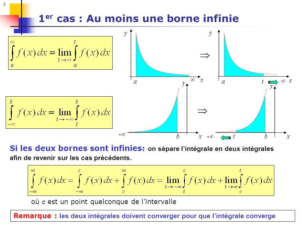 4 Trompette de Torricelli lintégrale converge Soit la surface comprise entre la courbe de 1/x et laxe des x (de 1 à linfini) qui tourne autour de laxe des x.