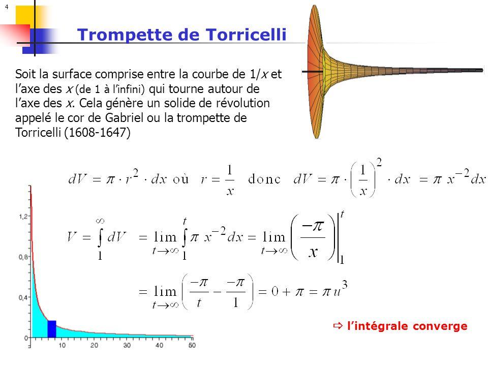 4 Trompette de Torricelli lintégrale converge Soit la surface comprise entre la courbe de 1/x et laxe des x (de 1 à linfini) qui tourne autour de laxe