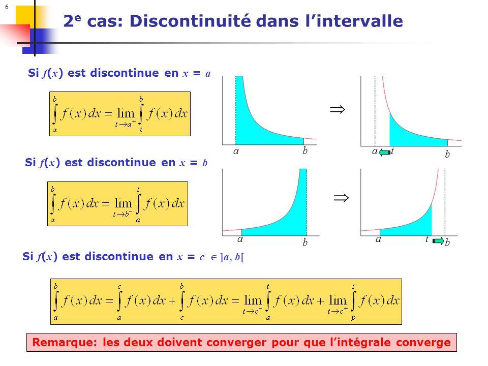 6 Si f ( x ) est discontinue en x = a Si f ( x ) est discontinue en x = b Si f ( x ) est discontinue en x = c ]a, b[ ab b ta a b at b Remarque: les deux doivent converger pour que lintégrale converge 2 e cas: Discontinuité dans lintervalle