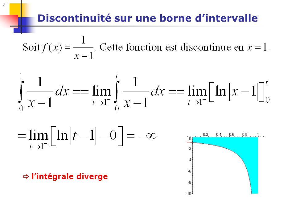 8 Discontinuité à lintérieur de lintervalle Discontinuité en x = 0