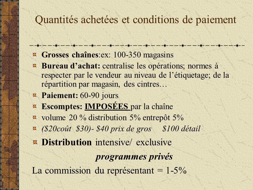 Quantités achetées et conditions de paiement Grosses chaînes:ex: 100-350 magasins Bureau dachat: centralise les opérations; normes à respecter par le